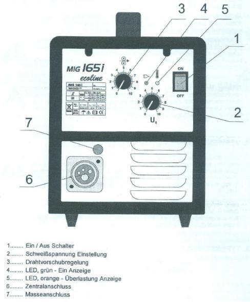 iskra mig mag flux 165 inverter ecoline schutzgas schwei ger t iskravar ebay. Black Bedroom Furniture Sets. Home Design Ideas