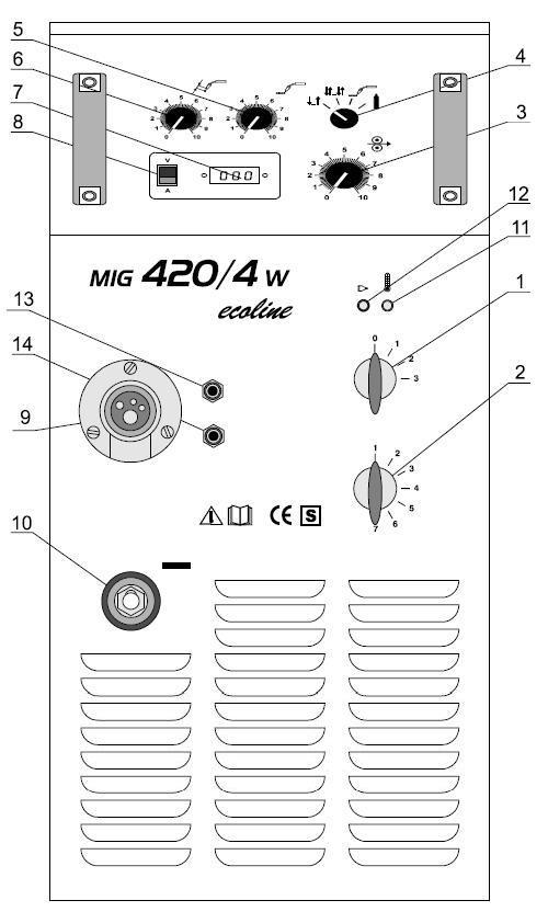 iskra mig mag 420 eco schutzgas schweissger t schutzgasschweissger t iskravar ebay. Black Bedroom Furniture Sets. Home Design Ideas